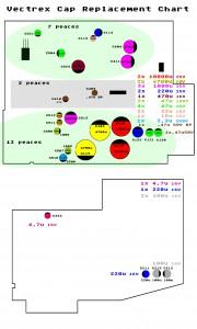 Vectrex_Replacement_Chart
